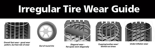 Truck Alignments West Babylon NY | Barnwell House of Tires, Inc